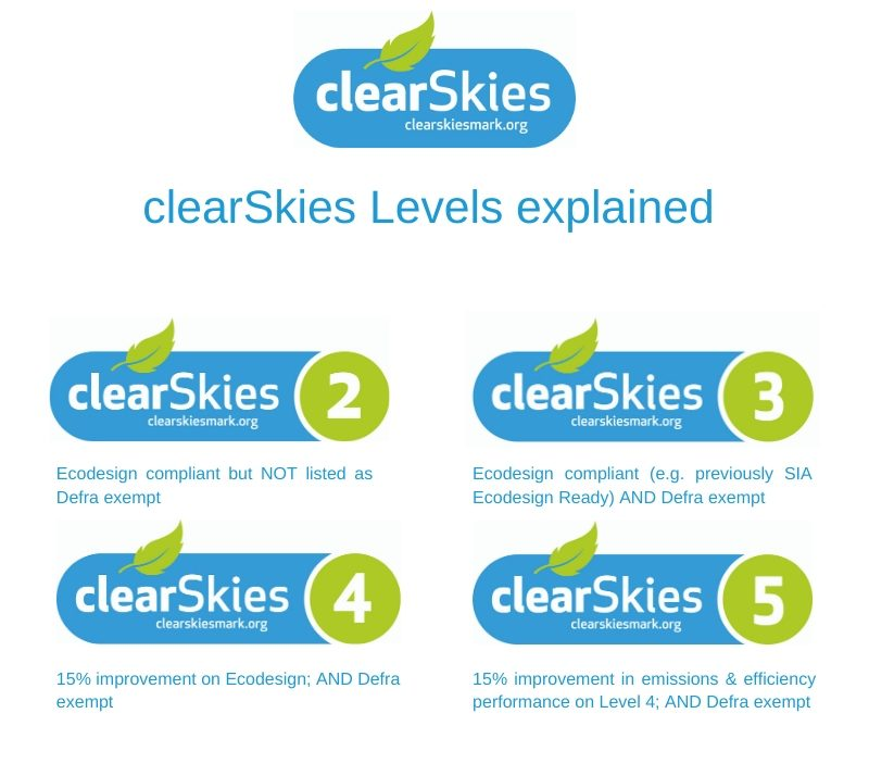 Clear Skies Certified Stoves