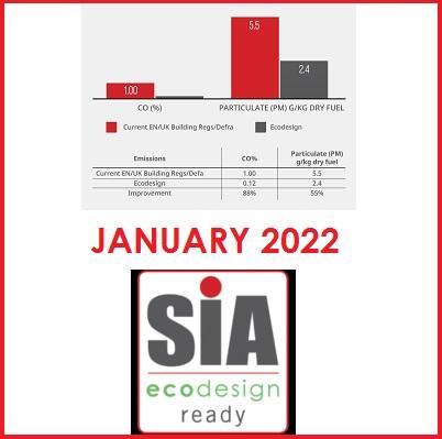 ECODESIGN JANUARY 2022