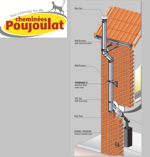 Twin Wall Installation External & internal 3 floor building